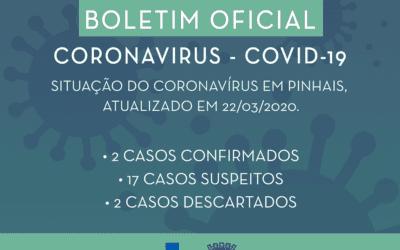 Novo caso de Coronavírus é confirmado em Pinhais